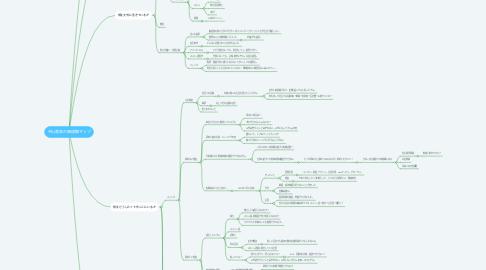 Mind Map: 中山直哉の価値観マップ