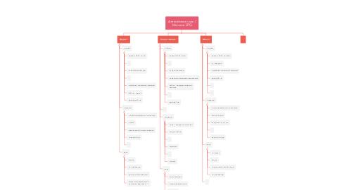 Mind Map: Английская соль / Массаж LPG