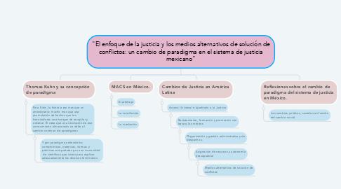 """Mind Map: """"El enfoque de la justicia y los medios alternativos de solución de conflictos: un cambio de paradigma en el sistema de justicia mexicano"""""""