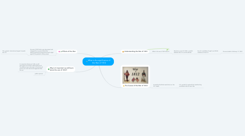 Mind Map: What is the significance of the War of 1812