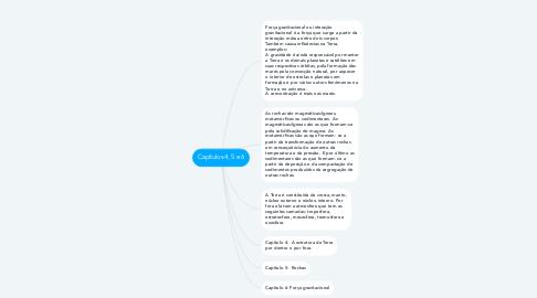 Mind Map: Capítulos 4, 5 e 6