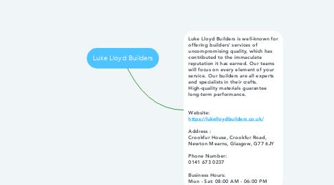Mind Map: Luke Lloyd Builders