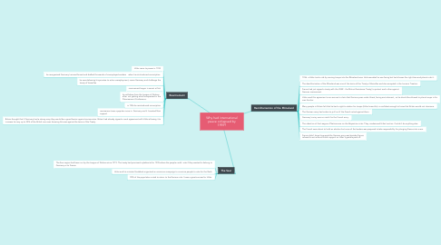 Mind Map: Why had international peace collapsed by 1939?