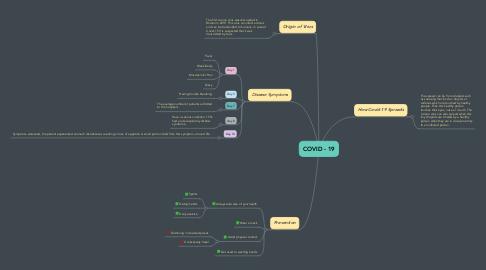 Mind Map: COVID - 19