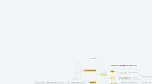 Mind Map: Crimen y castigo