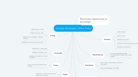 Mind Map: Vontade de sentido - Viktor Frankl