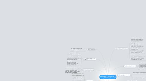 Mind Map: Оповещение о ЧС через сети кабельного ТВ