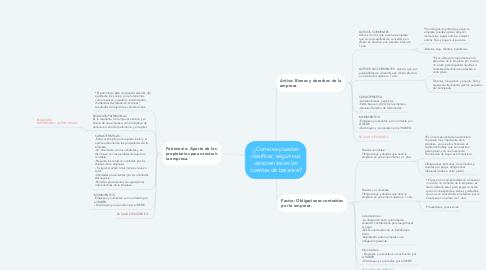 Mind Map: ¿Como se pueden clasificar, según sus características las cuentas de balance?