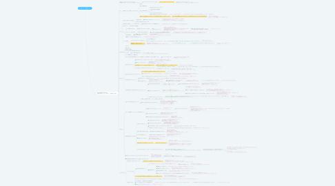 Mind Map: TAKAのブログ価値観マップ