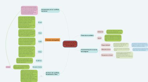 Mind Map: Características de las potencias mundiales y las emergentes