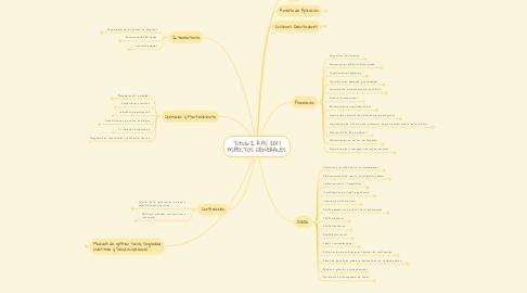 Mind Map: Titulo I RAS 2017 ASPECTOS GENERALES