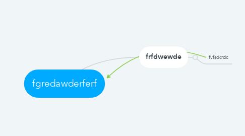 Mind Map: fgredawderferf