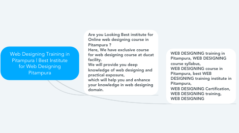 Mind Map: Web Designing Training in Pitampura | Best Institute for Web Designing Pitampura
