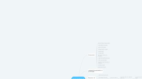 Mind Map: Гипотезы модельно актерской школы