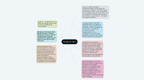 Mind Map: Transporte Ativo