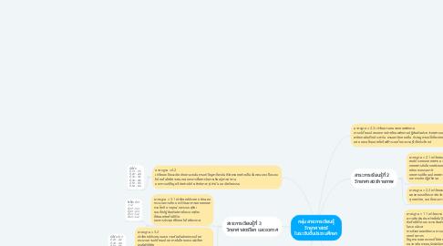 Mind Map: กลุ่มสาระการเรียนรู้ วิทยาศาสตร์ ในระดับชั้นประถมศึกษา