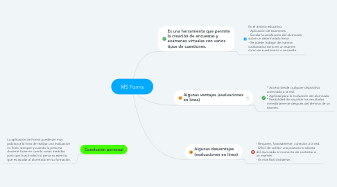 Mind Map: MS Forms