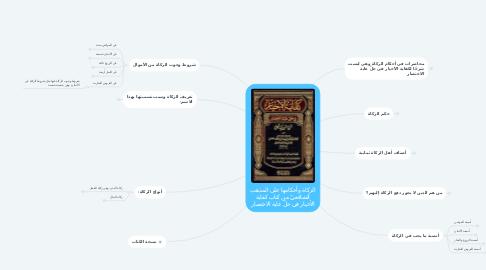 Mind Map: الزكاة وأحكامها على المذهب الشافعيّ من كتاب كفاية الأخيار في حلّ غاية الاختصار