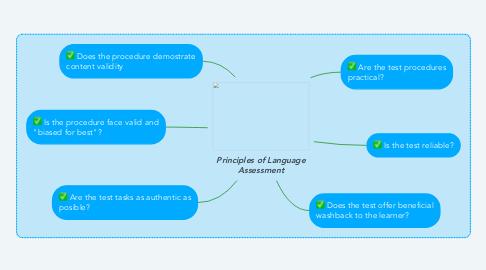 Mind Map: Principles of Language Assessment