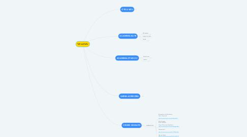 Mind Map: YellowHello