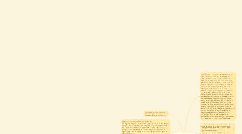 Mind Map: HIPERSENSIBILAD