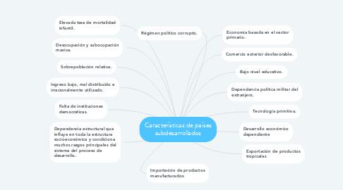 Mind Map: Características de países subdesarrollados