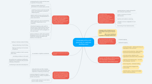 Mind Map: Language policy and planning in materials development