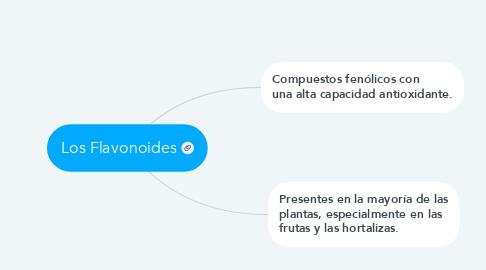 Mind Map: Los Flavonoides