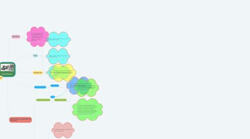 Mind Map: Empréstitos