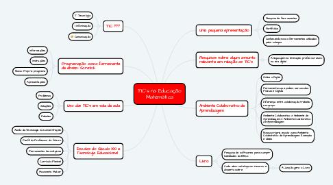 Mind Map: TIC's na Educação Matemática