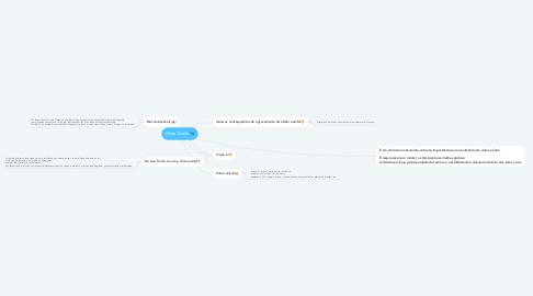 Mind Map: Efeito Estufa 🦋
