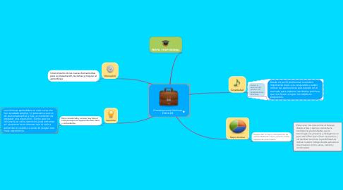 Mind Map: Presentaciones Efectivas ESCOLME