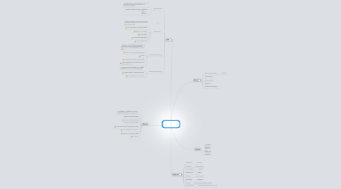 Mind Map: TOPIC 1: INFORMATION TECHNOLOGY