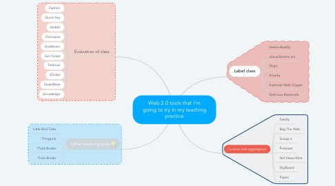 Mind Map: Web 2.0 tools that I'm going to try in my teaching practice