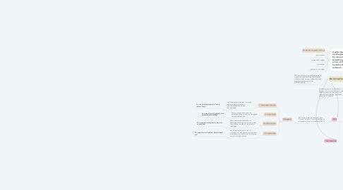 Mind Map: Probleemgedrag