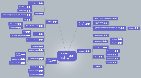 Mind Map: Planning a Wedding