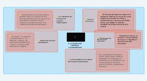Mind Map: LA DANZA DEL CARNAVAL CAJAMARQUINO
