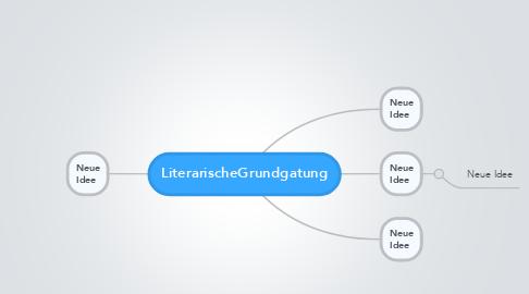 Mind Map: LiterarischeGrundgatung