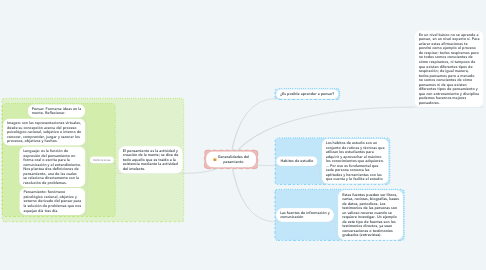 Mind Map: Generalidades del pesamiento