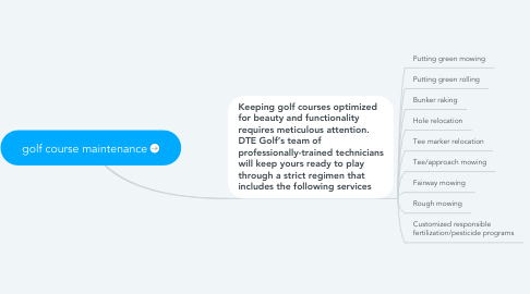 Mind Map: golf course maintenance