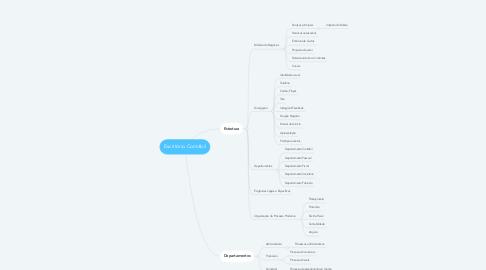 Mind Map: Escritório Contábil
