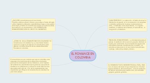 Mind Map: EL ROMANCE EN COLOMBIA