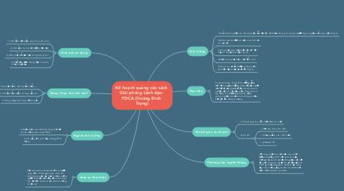 Mind Map: Kế hoạch quảng cáo sách  Giải phóng Lãnh đạo-  PDCA (Hoàng Đình  Trọng)