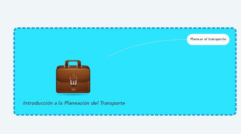 Mind Map: Introducción a la Planeación del Transporte