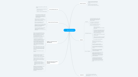 Mind Map: Atos Processuais