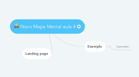 Mind Map: Novo Mapa Mental aula 4