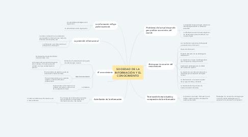 Mind Map: SOCIEDAD DE LA INFORMACIÓN Y EL CONOCIMEINTO
