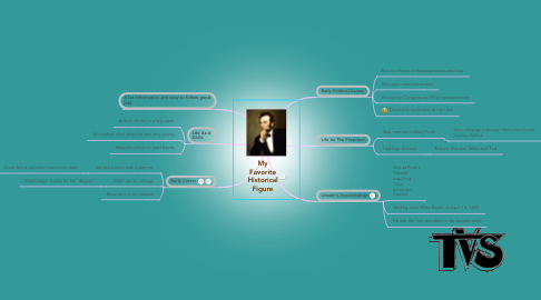 Mind Map: My Favorite Historical Figure