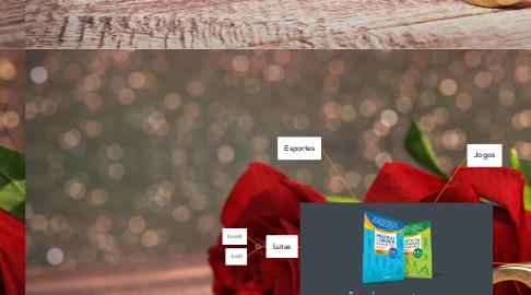 Mind Map: EDUCAÇÃO FÍSICA (Práticas Corporais)