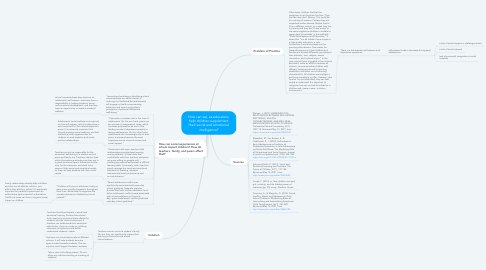 Mind Map: How can we, as educators, help children supplement their social and emotional intelligence?